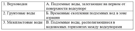 i-exam ответы